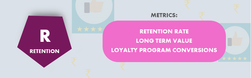 eCommerce - Metrics to track retention
