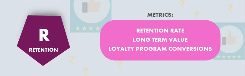 eCommerce - Metrics to track retention